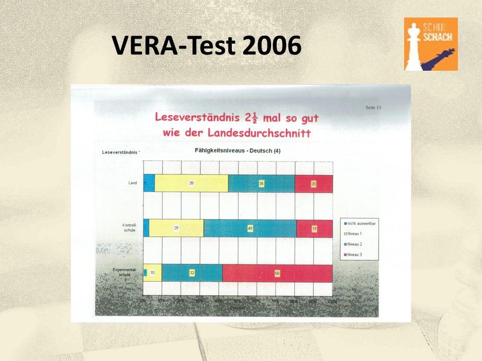 VERA-Test 2006
