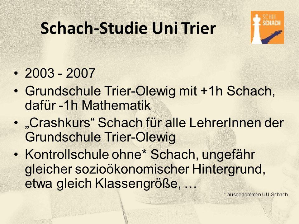 Schach-Studie Uni Trier