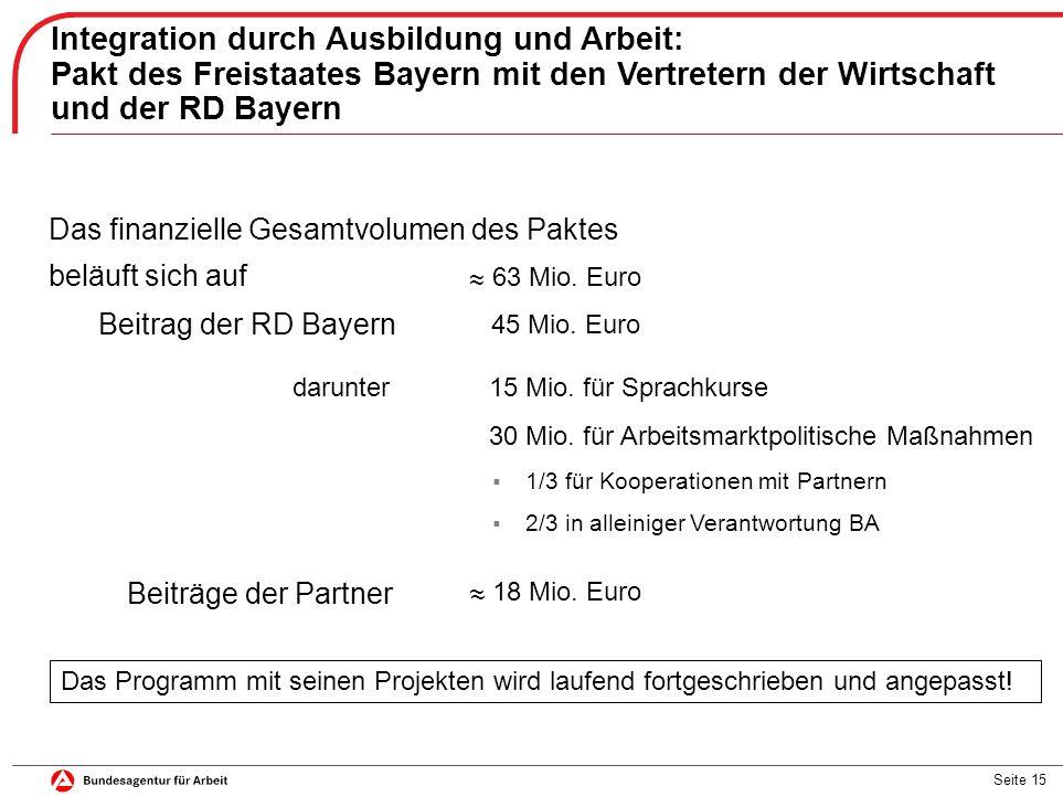 Integration durch Ausbildung und Arbeit: Pakt des Freistaates Bayern mit den Vertretern der Wirtschaft und der RD Bayern