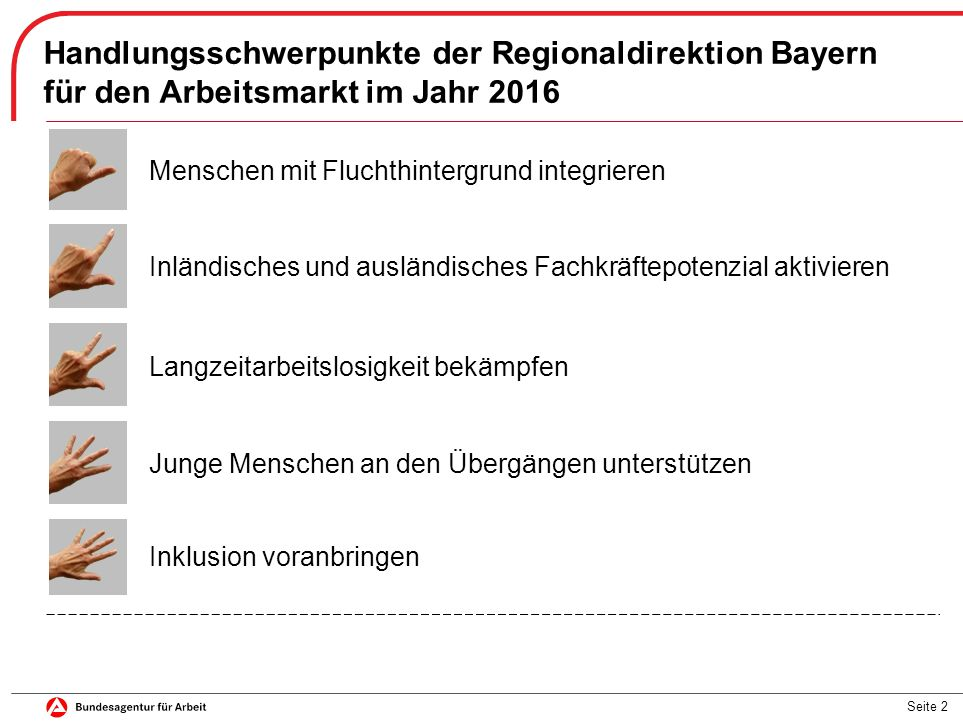 Handlungsschwerpunkte der Regionaldirektion Bayern für den Arbeitsmarkt im Jahr 2016