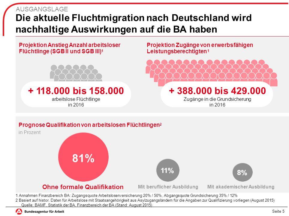 Die aktuelle Fluchtmigration nach Deutschland wird
