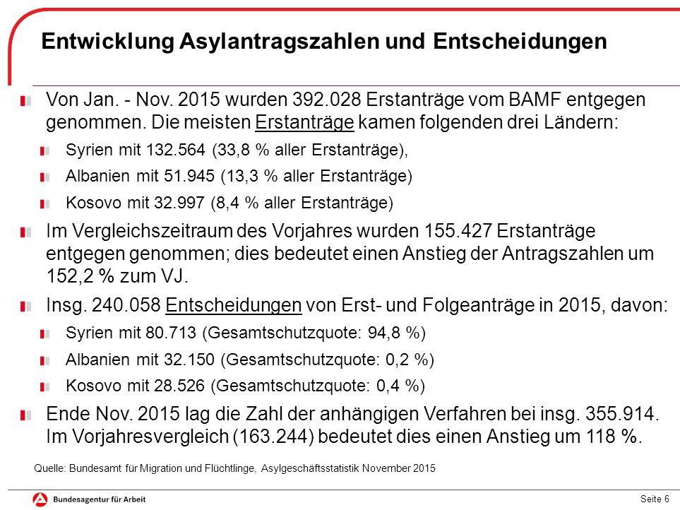 Entwicklung Asylantragszahlen und Entscheidungen