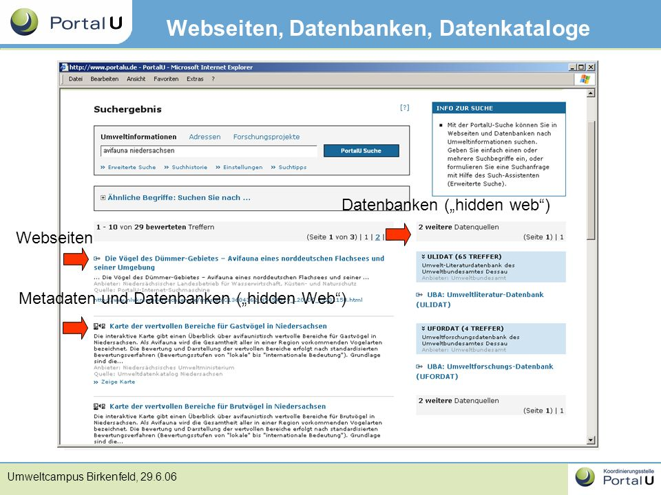 Webseiten, Datenbanken, Datenkataloge
