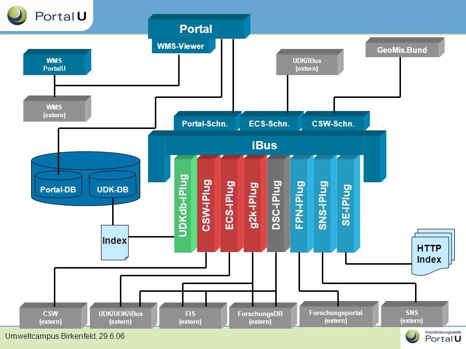 Portal iBus CSW-iPlug ECS-iPlug UDKdb-iPlug DSC-iPlug g2k-iPlug