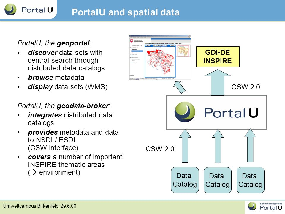 PortalU and spatial data