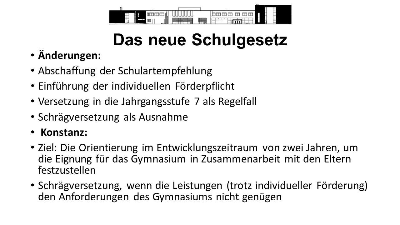 Das neue Schulgesetz Änderungen: Abschaffung der Schulartempfehlung. Einführung der individuellen Förderpflicht.