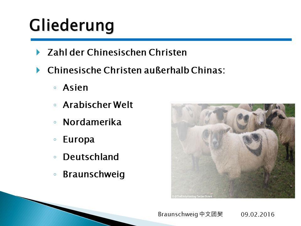 Gliederung Zahl der Chinesischen Christen