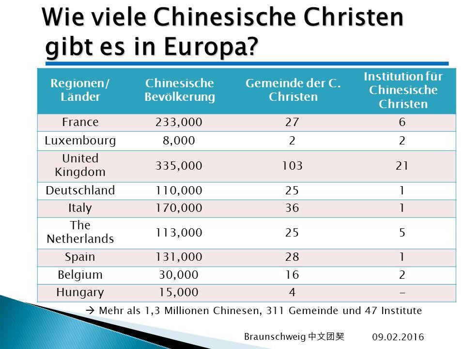 Wie viele Chinesische Christen gibt es in Europa