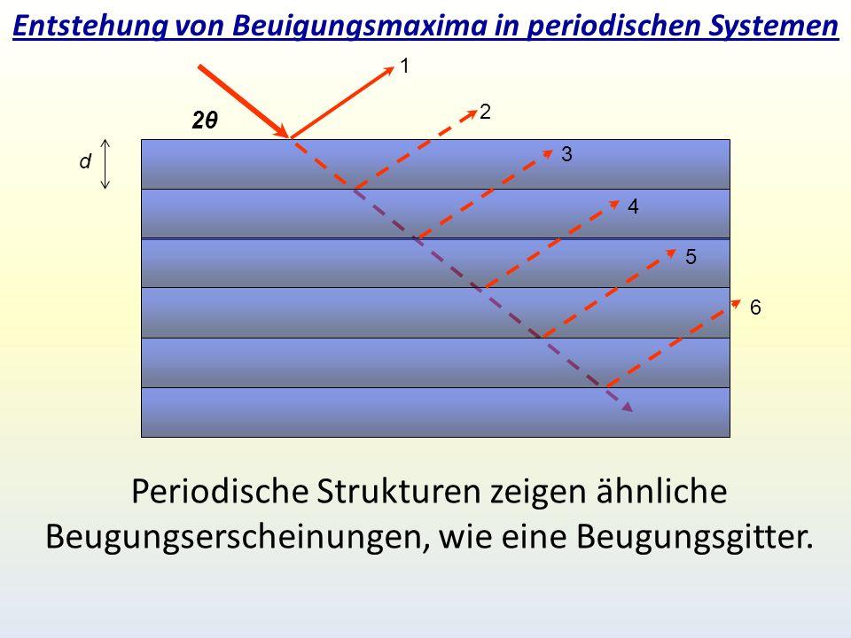 Entstehung von Beuigungsmaxima in periodischen Systemen