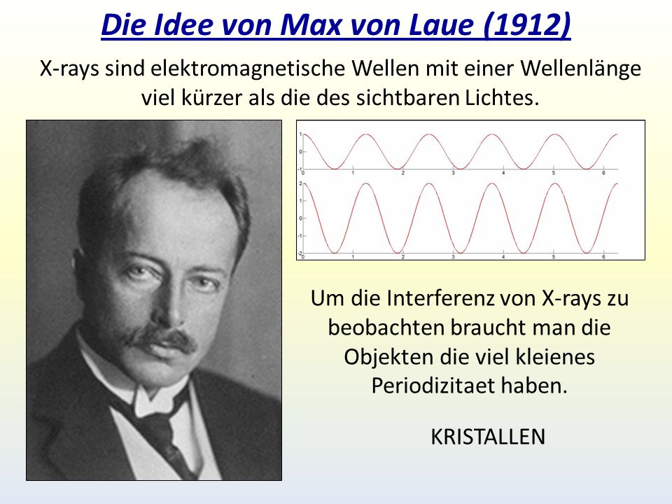 Die Idee von Max von Laue (1912)