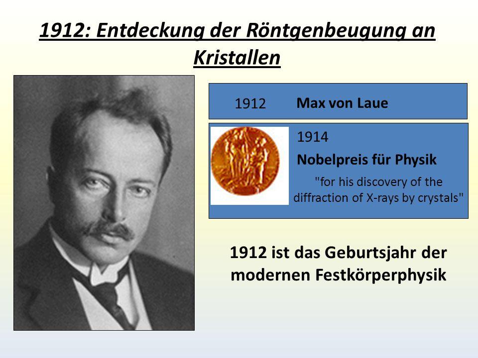 1912: Entdeckung der Röntgenbeugung an Kristallen