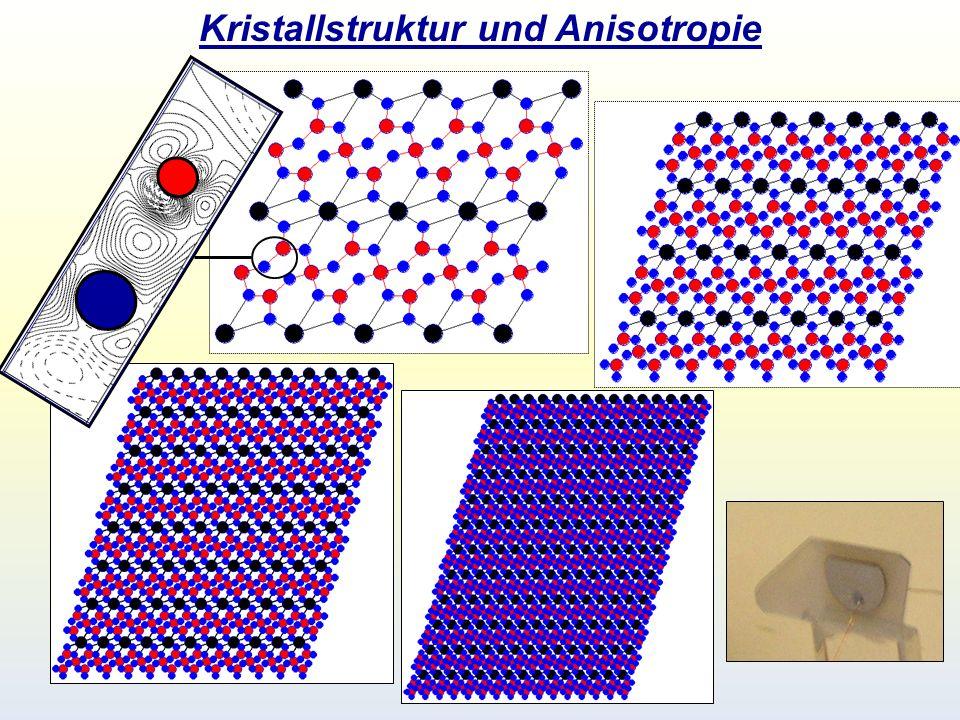 Kristallstruktur und Anisotropie