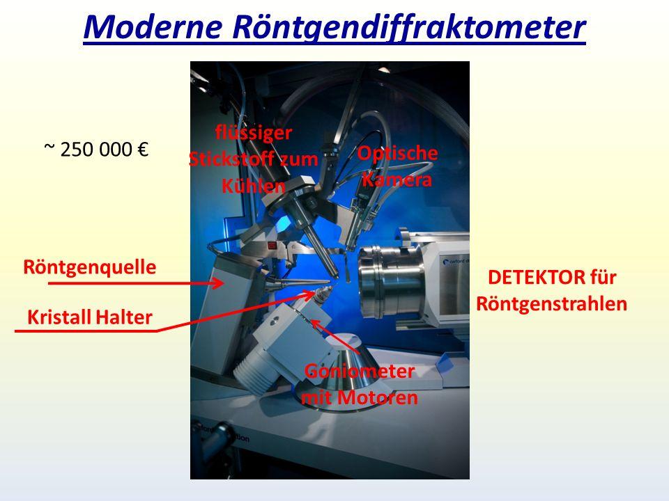 Moderne Röntgendiffraktometer
