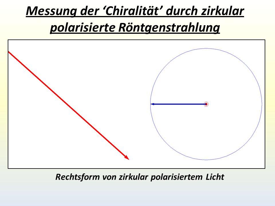 Messung der 'Chiralität' durch zirkular polarisierte Röntgenstrahlung