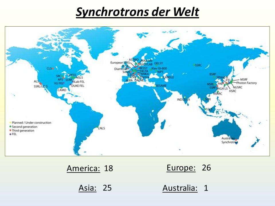 Synchrotrons der Welt America: 18 Europe: 26 Asia: 25 Australia: 1