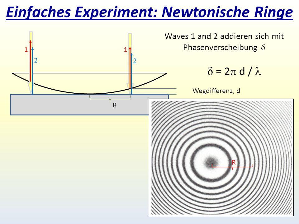 Einfaches Experiment: Newtonische Ringe