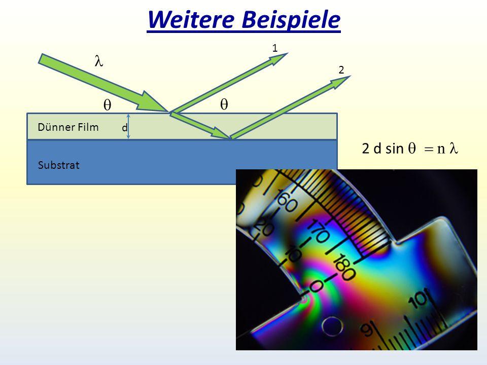 Weitere Beispiele 1 l 2 q q Dünner Film d 2 d sin q = n l Substrat