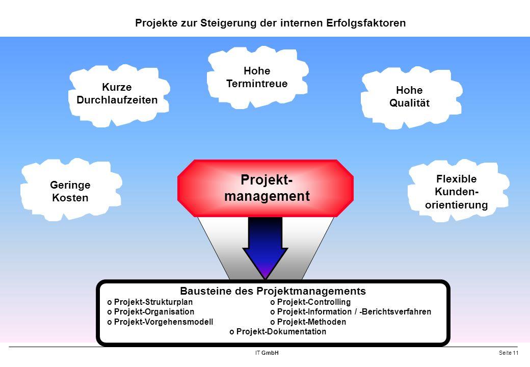Projekte zur Steigerung der internen Erfolgsfaktoren