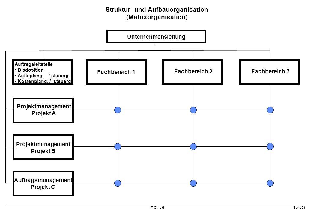 Struktur- und Aufbauorganisation (Matrixorganisation)