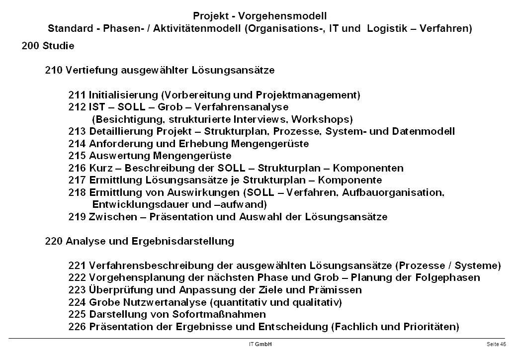 Projekt - Vorgehensmodell Standard - Phasen- / Aktivitätenmodell (Organisations-, IT und Logistik – Verfahren)