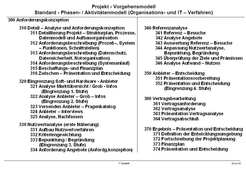 Projekt - Vorgehensmodell Standard - Phasen- / Aktivitätenmodell (Organisations- und IT – Verfahren)