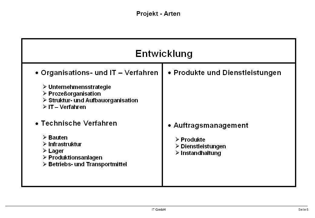 Projekt - Arten