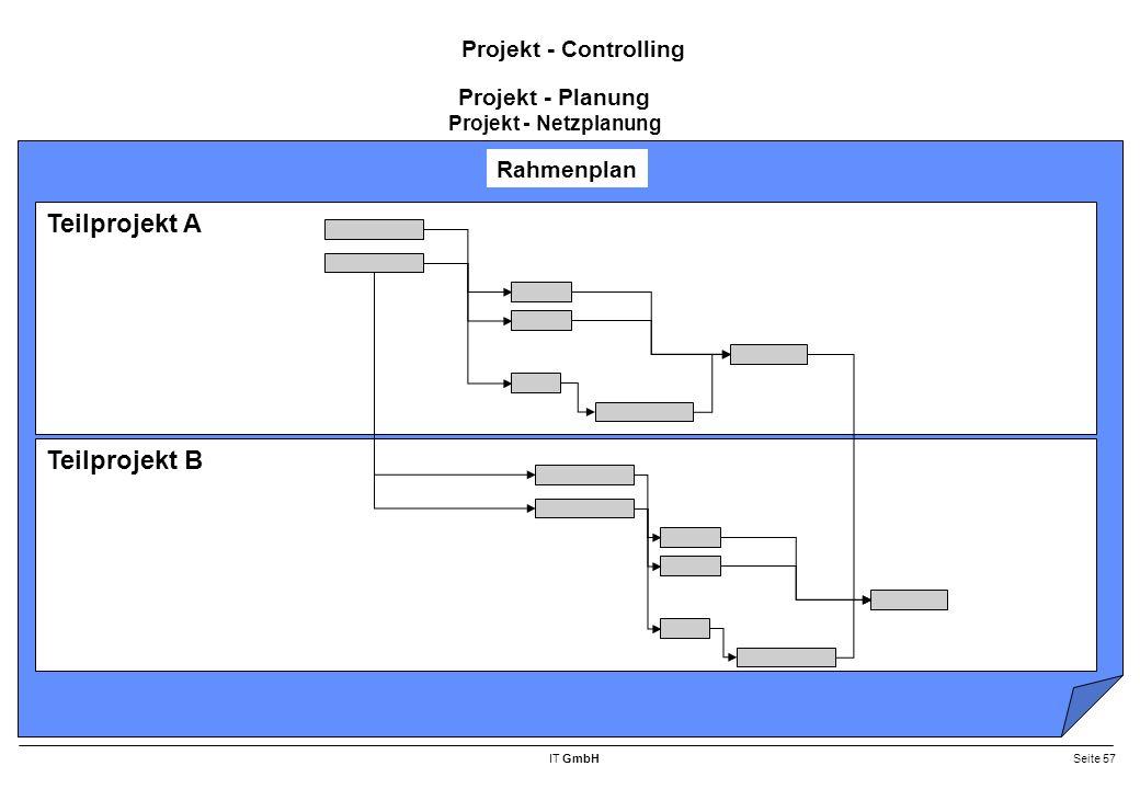 Teilprojekt A Teilprojekt B Projekt - Controlling Projekt - Planung