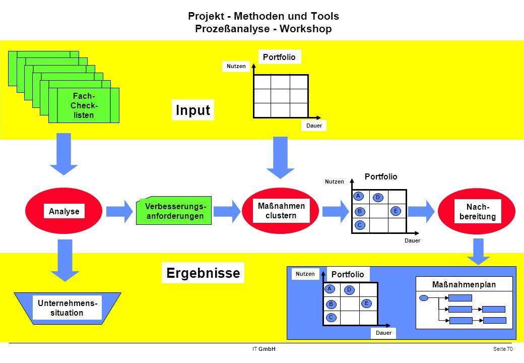Projekt - Methoden und Tools Prozeßanalyse - Workshop