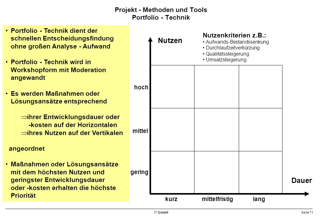 Projekt - Methoden und Tools Portfolio - Technik