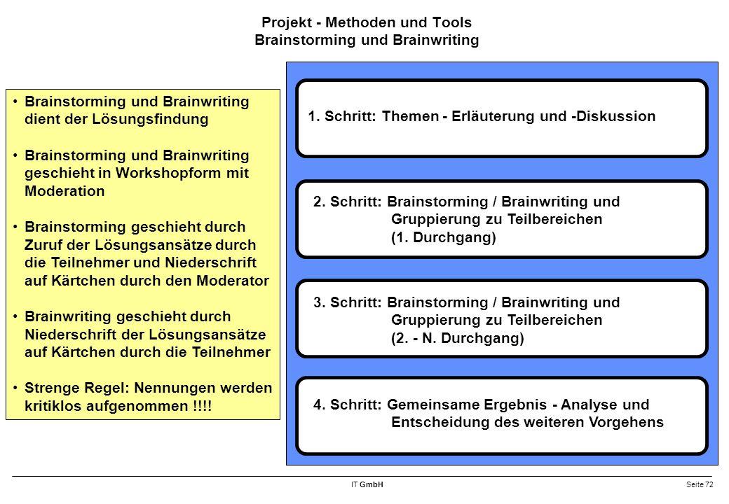 Projekt - Methoden und Tools Brainstorming und Brainwriting