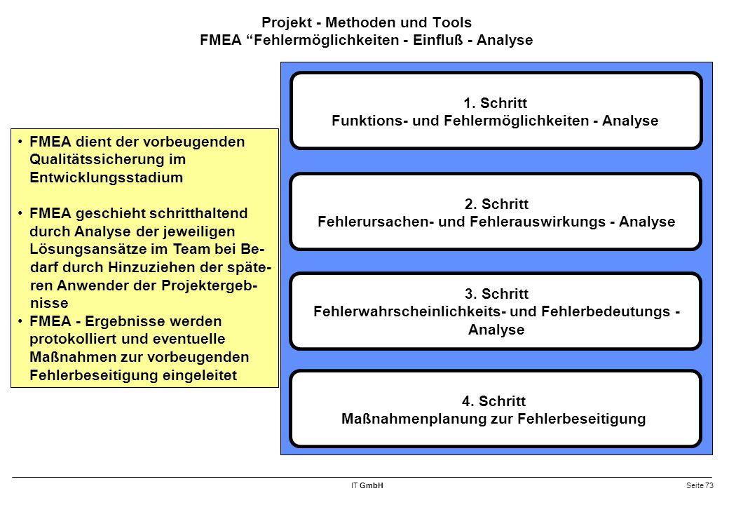 Funktions- und Fehlermöglichkeiten - Analyse