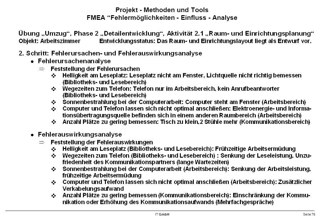 Projekt - Methoden und Tools FMEA Fehlermöglichkeiten - Einfluss - Analyse