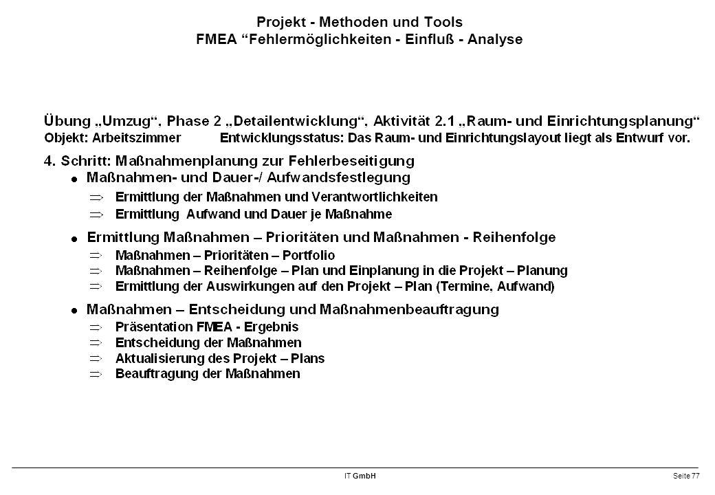 Projekt - Methoden und Tools FMEA Fehlermöglichkeiten - Einfluß - Analyse