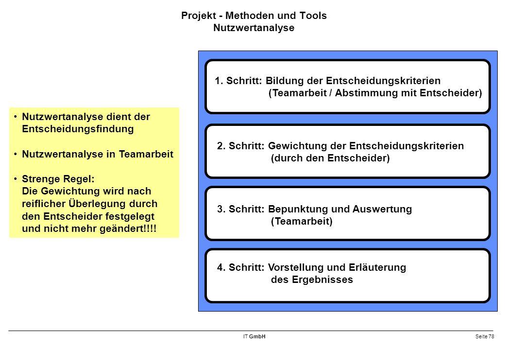 Projekt - Methoden und Tools Nutzwertanalyse