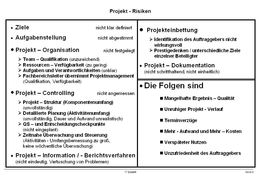 Projekt - Risiken