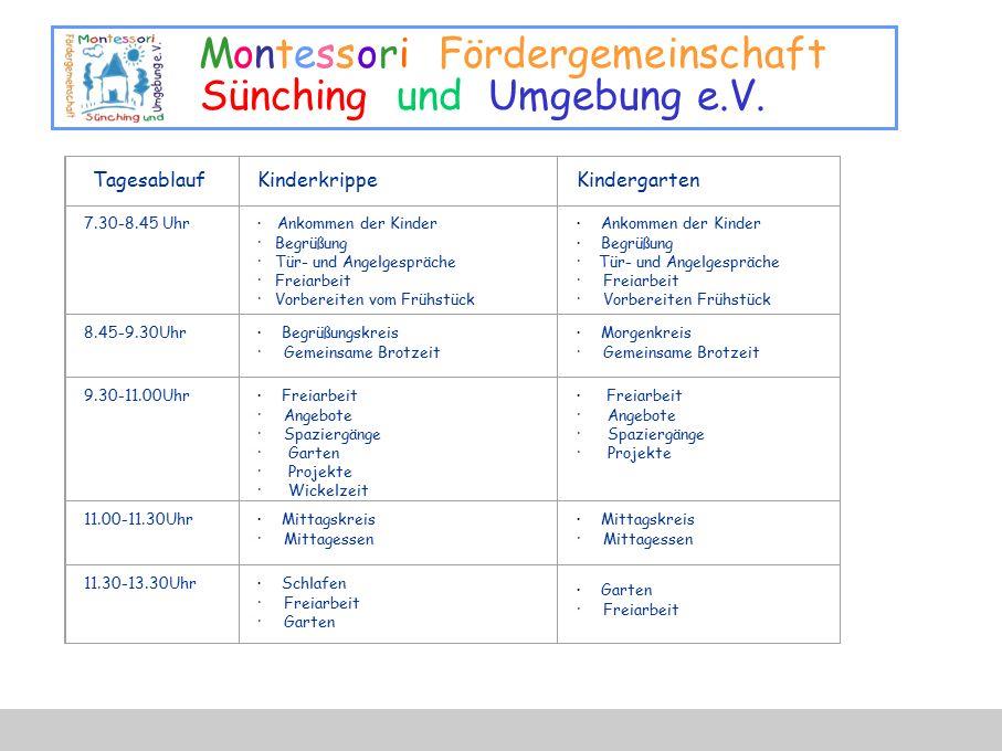 Kinderkrippe Kindergarten 7.30-8.45 Uhr · Begrüßung