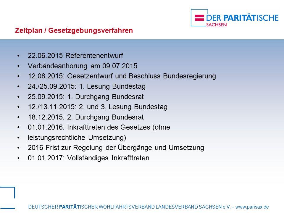 Zeitplan / Gesetzgebungsverfahren