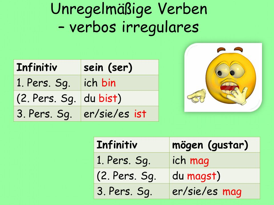 Unregelmäßige Verben – verbos irregulares