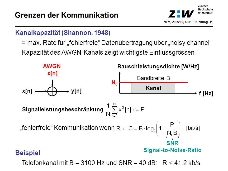 Signalleistungsbeschränkung Signal-to-Noise-Ratio