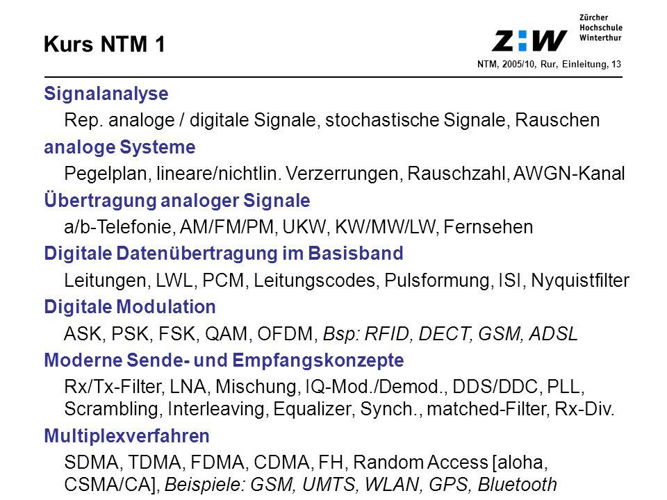 Kurs NTM 1 Signalanalyse