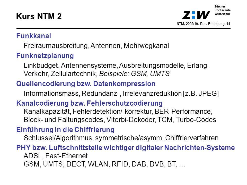 Kurs NTM 2 Funkkanal Freiraumausbreitung, Antennen, Mehrwegkanal