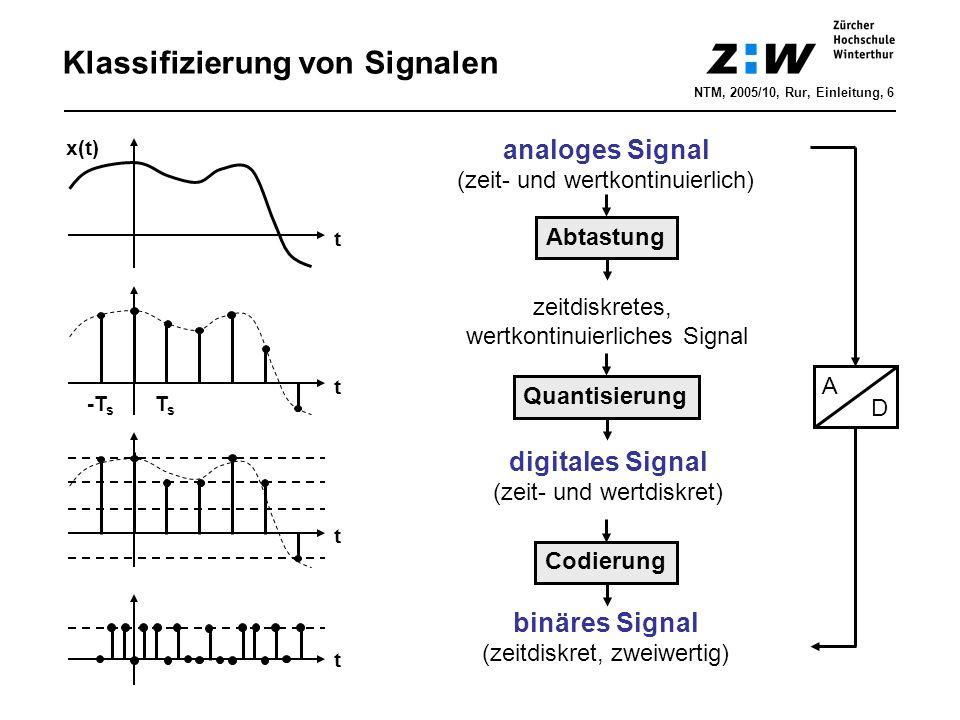 Klassifizierung von Signalen