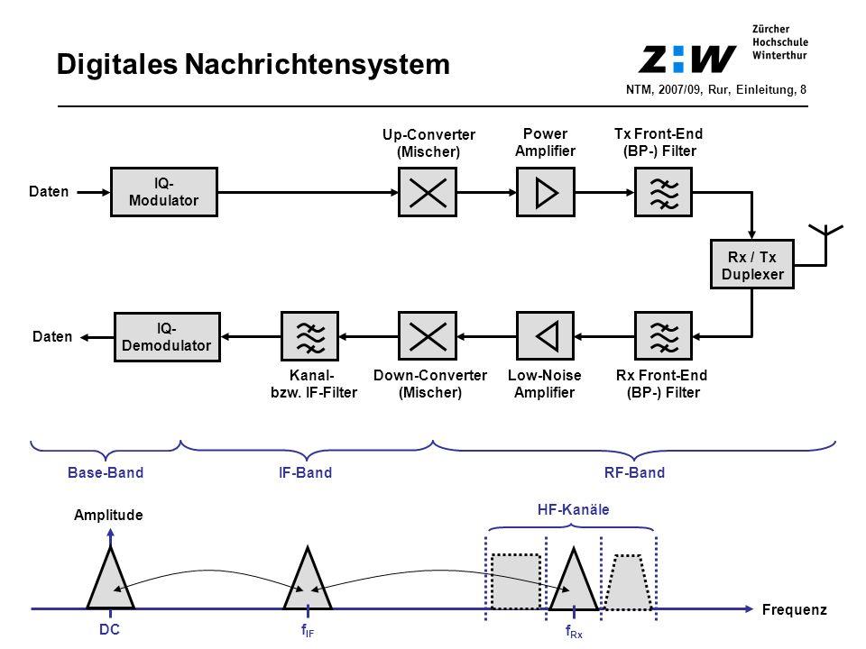 Digitales Nachrichtensystem