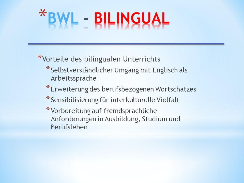 BWL - Bilingual Vorteile des bilingualen Unterrichts