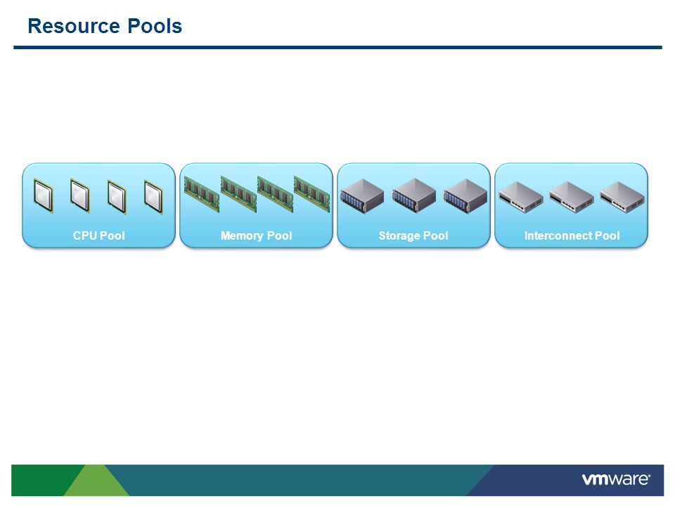 Resource Pools CPU Pool Memory Pool Storage Pool Interconnect Pool