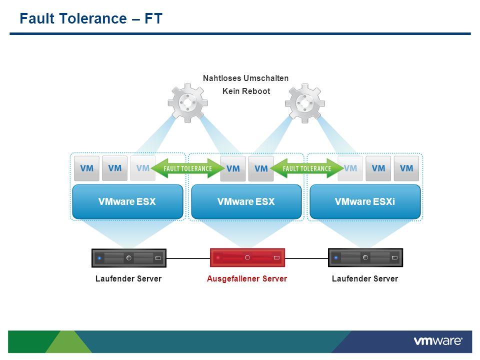 Fault Tolerance – FT VMware ESX VMware ESX VMware ESXi