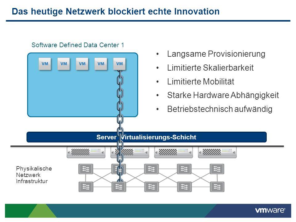 Das heutige Netzwerk blockiert echte Innovation