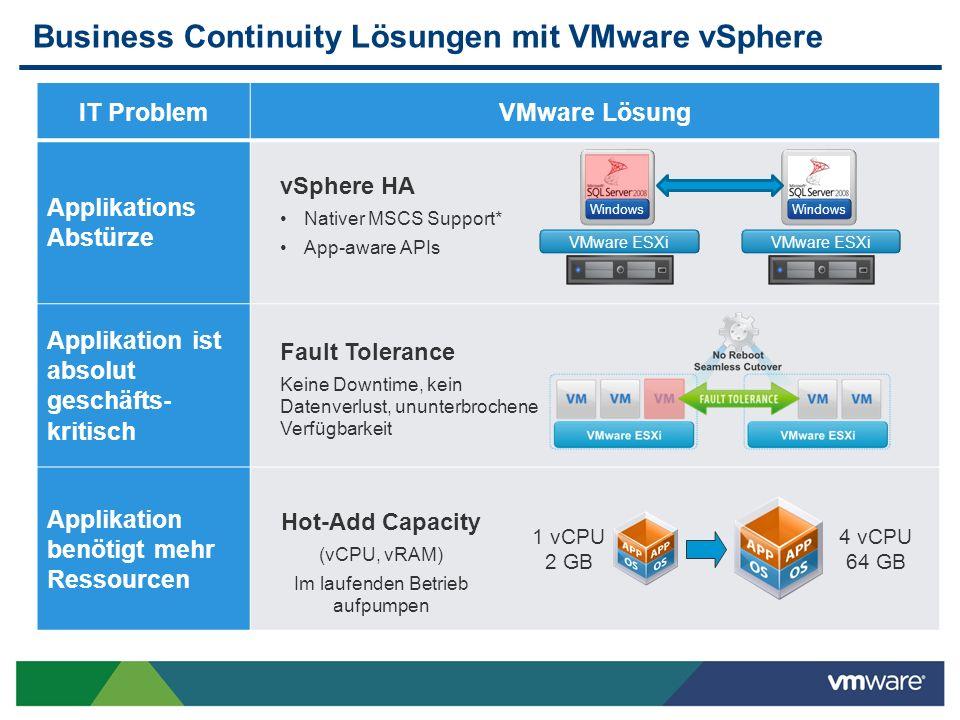 Business Continuity Lösungen mit VMware vSphere