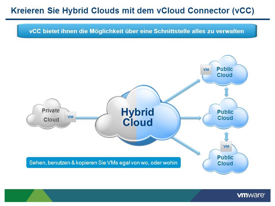 Kreieren Sie Hybrid Clouds mit dem vCloud Connector (vCC)