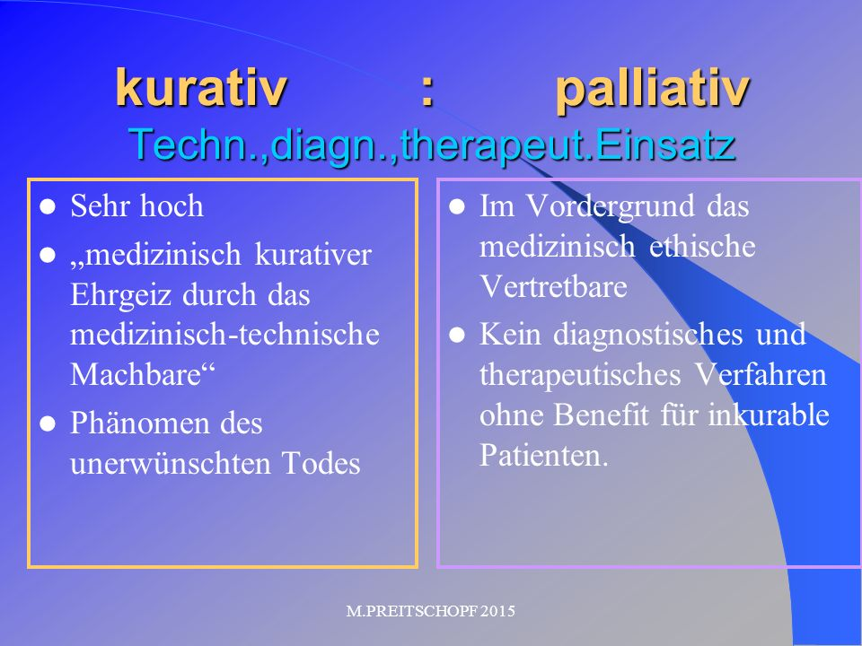 kurativ : palliativ Techn.,diagn.,therapeut.Einsatz
